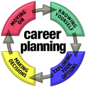 Post Career Planning